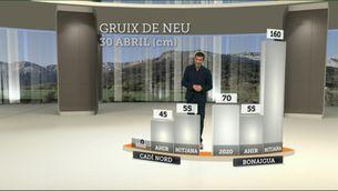 Balanç climàtic del mes d'abril
