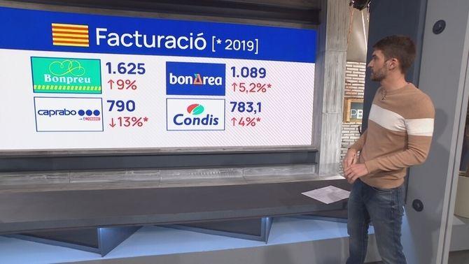 El boom dels súpers catalans