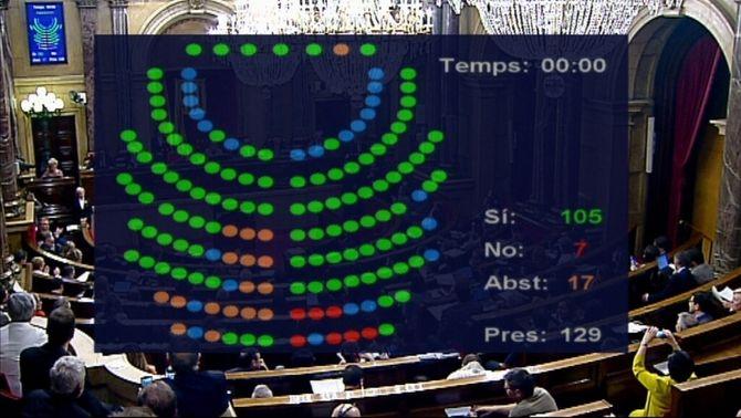 Aprovada al Parlament la creació de la comarca del Moianès