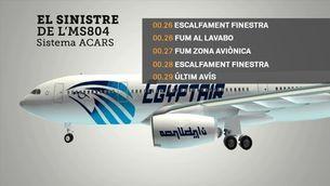 Noves pistes sobre l'avió d'Egyptair