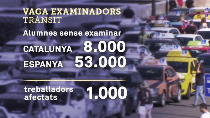 Les autoescoles demanen que la Guàrdia Civil substitueixi els examinadors en vaga