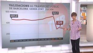 Telenotícies migdia - 23/07/2021