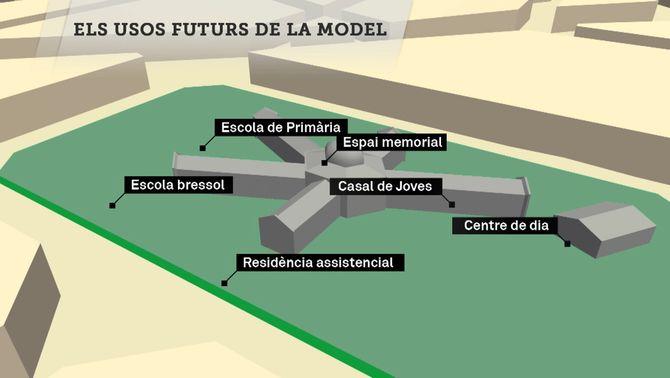 Projecte de com serà en el futur l'espai que ocupa la Model