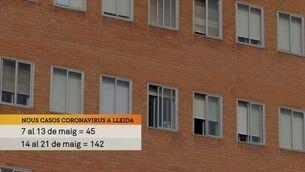 Clam a la responsabilitat social per evitar brots de Covid-19 com el de Lleida