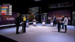 """E19: Eleccions generals - """"El debat"""""""