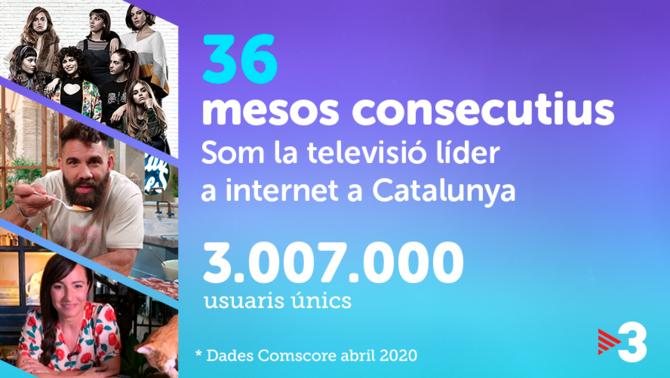 TV3, la televisió més vista a internet durant tres anys consecutius